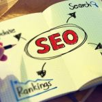 The 6 Best Things About SEO Los Angeles
